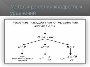 Методы решения квадратных уравнений