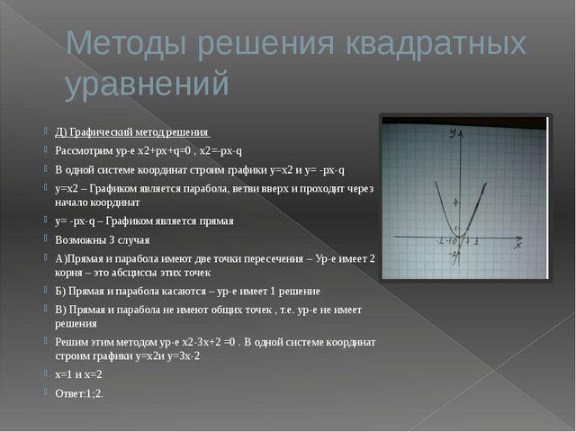 Методы решения квадратных уравнений Д) Графический метод решения Рассмотрим у...