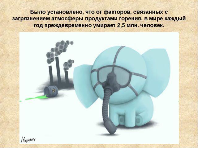 Было установлено, что от факторов, связанных с загрязнением атмосферы продукт...