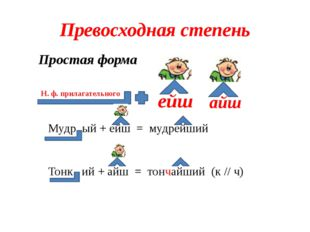 Превосходная степень Простая форма Н. ф. прилагательного ейш айш Мудр ый + ей