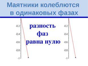 Нитяной маятник Маятники колеблются в одинаковых фазах разность фаз равна нулю