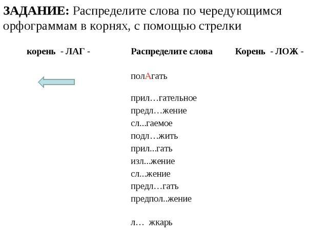 ЗАДАНИЕ: Распределите слова по чередующимся орфограммам в корнях, с помощью с...