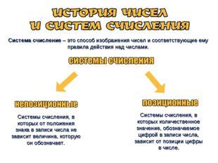 Система счисление – это способ изображения чисел и соответствующие ему правил