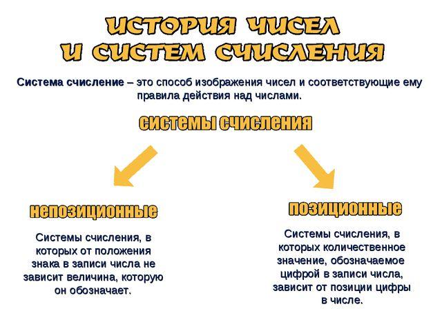 Система счисление – это способ изображения чисел и соответствующие ему правил...