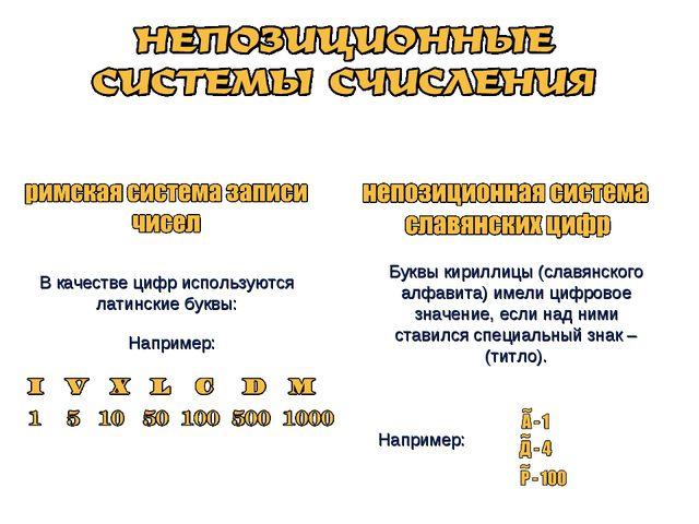 Буквы кириллицы (славянского алфавита) имели цифровое значение, если над ними...