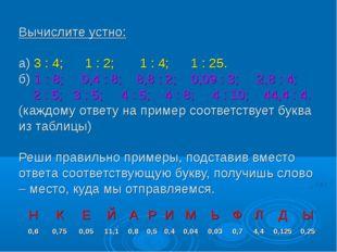 Вычислите устно: а) 3 : 4; 1 : 2; 1 : 4; 1 : 25. б) 1 : 8; 0,4 : 8; 8,8 : 2;
