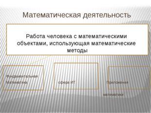 Математическая деятельность Фундаментальная Математика сфера ИТ Приложения ма