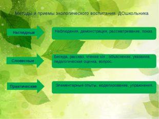 Методы и приемы экологического воспитания ДОшкольника Наблюдения, демонстрац