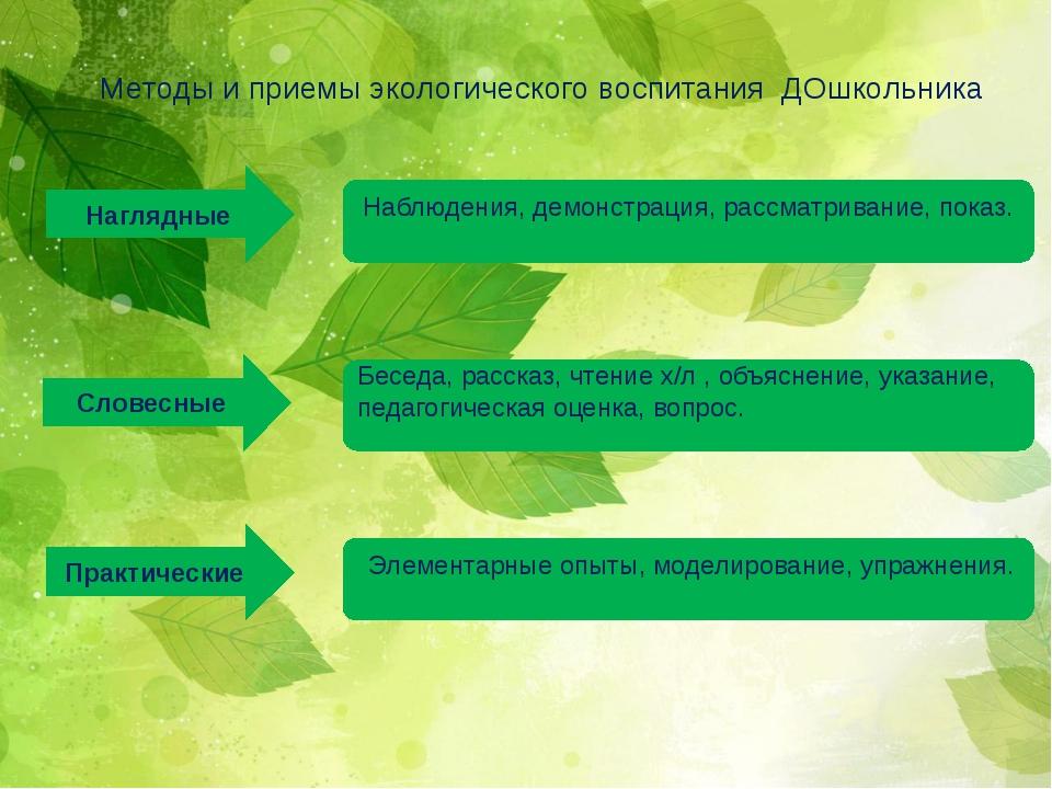 Методы и приемы экологического воспитания ДОшкольника Наблюдения, демонстрац...