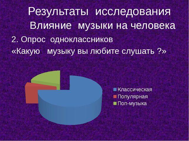 Результаты исследования Влияние музыки на человека 2. Опрос одноклассников «...