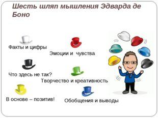Шесть шляп мышления Эдварда де Боно Факты и цифры Что здесь не так? В основе