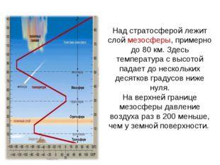 Над стратосферой лежит слой мезосферы, примерно до 80 км. Здесь температура с