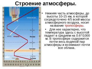 Строение атмосферы. Нижняя часть атмосферы, до высоты 10-15 км, в которой сос