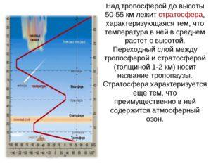 Над тропосферой до высоты 50-55 км лежит стратосфера, характеризующаяся тем,