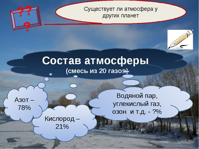 Состав атмосферы (смесь из 20 газов) Кислород – 21% Азот – 78% Водяной пар, у...