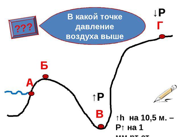 Б А Г В ??? В какой точке давление воздуха выше ↑h на 10,5 м. – Р↑ на 1 мм.рт...