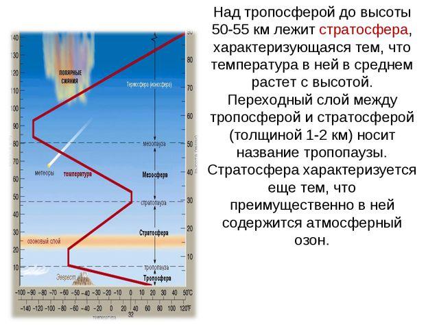 Над тропосферой до высоты 50-55 км лежит стратосфера, характеризующаяся тем,...