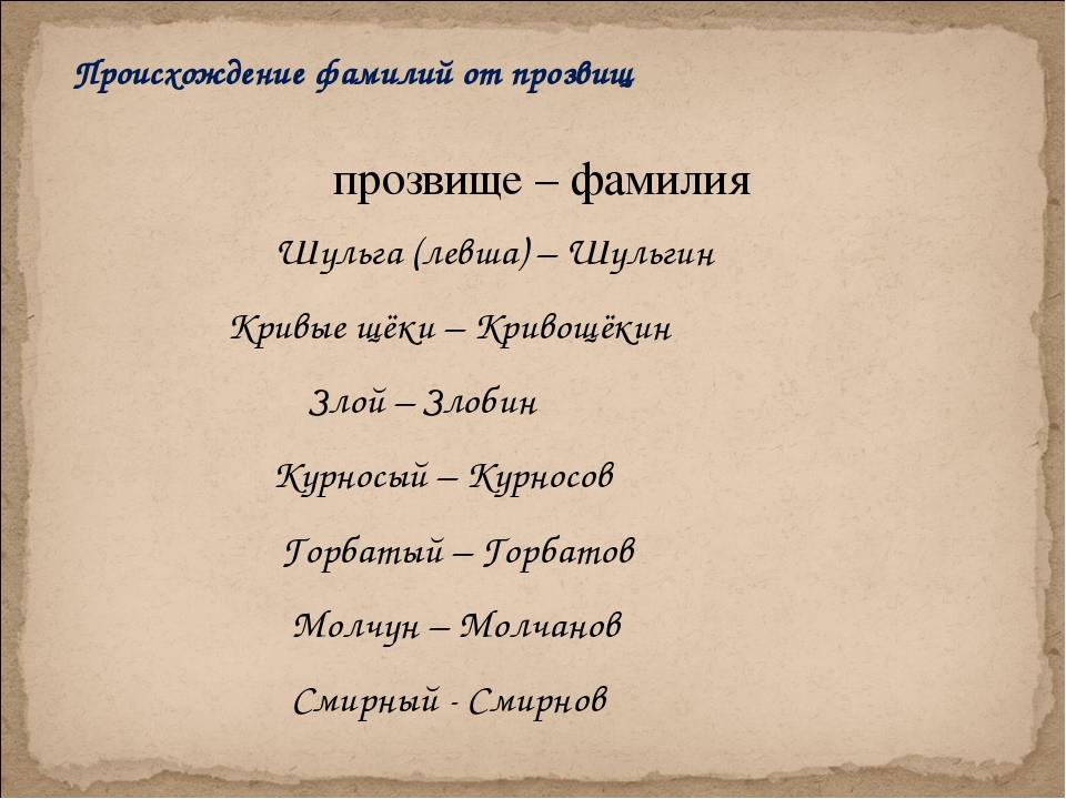 Происхождение фамилий от прозвищ прозвище – фамилия Шульга (левша) – Шульгин...