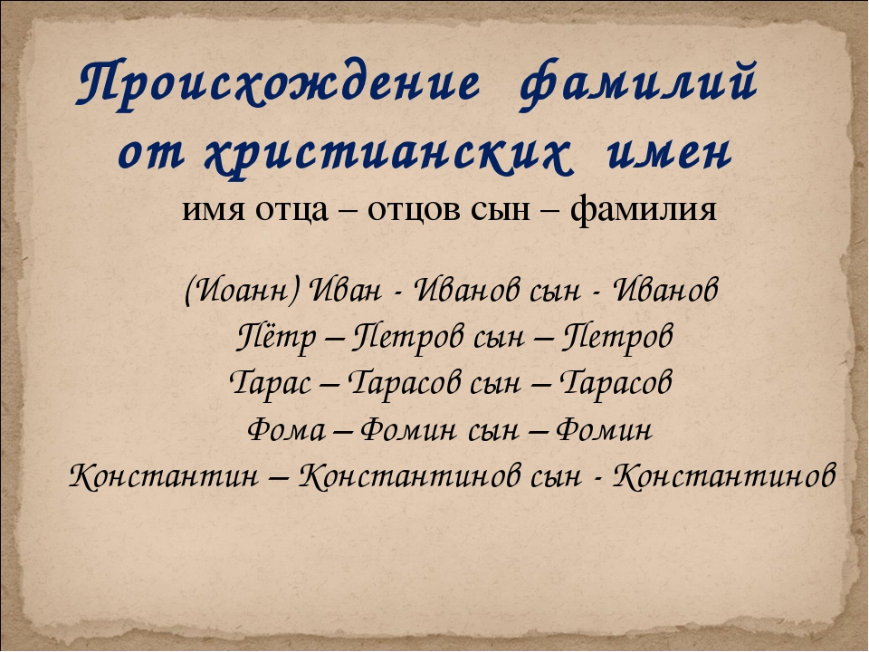 Происхождение фамилий от христианских имен имя отца – отцов сын – фамилия (Ио...