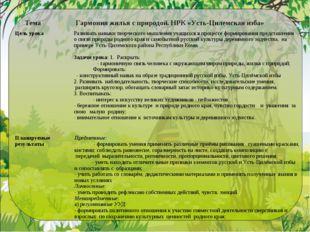 Тема Гармония жилья с природой. НРК «Усть-Цилемская изба» Цель урокаРазвив