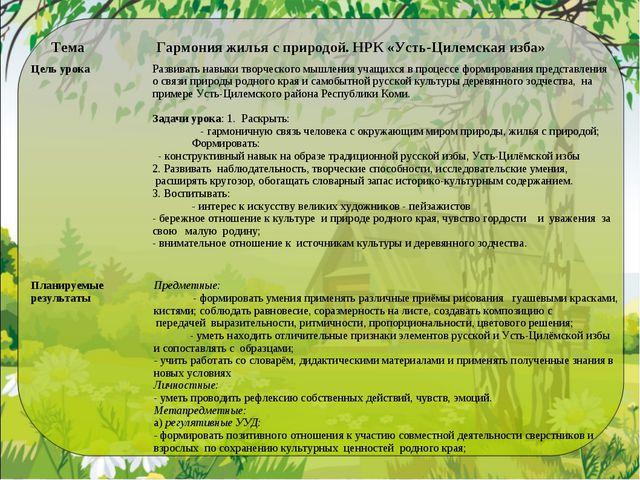 Тема Гармония жилья с природой. НРК «Усть-Цилемская изба» Цель урокаРазвив...