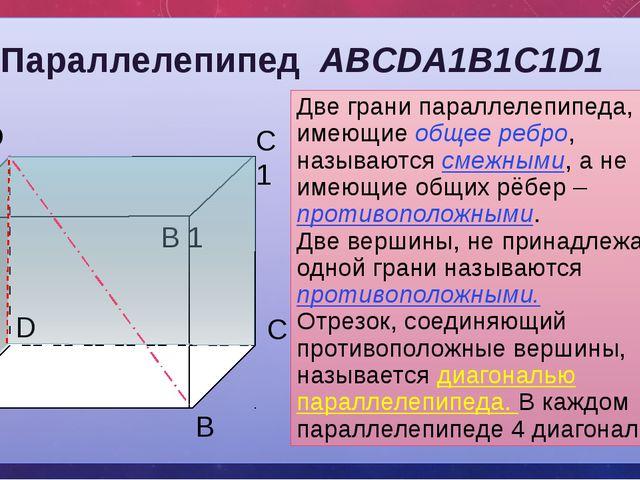 Параллелепипед ABCDA1B1C1D1 А B D1 A 1 B 1 D C C 1 Две грани параллелепипеда,...