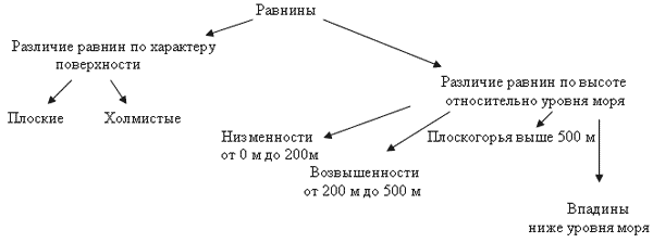 http://festival.1september.ru/articles/513349/img1.gif