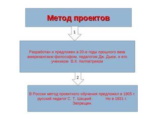Метод проектов В России метод проектного обучения предложил в 1905 г. русский