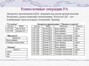 Разносхемные операции РА Декартово произведение (ДП): операция над двумя прои