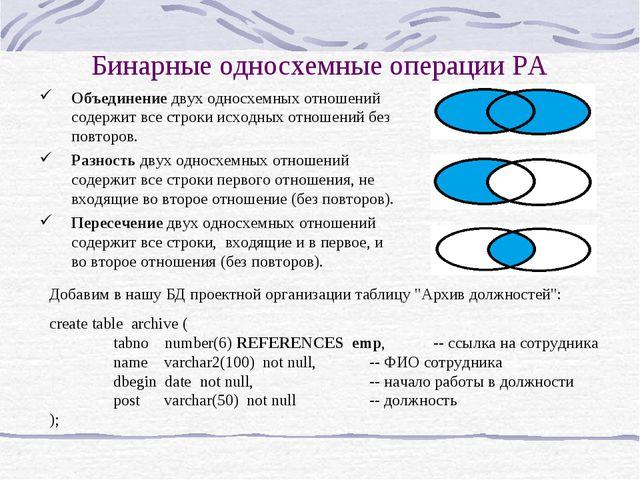 Бинарные односхемные операции РА Объединение двух односхемных отношений содер...