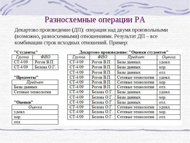 Разносхемные операции РА Декартово произведение (ДП): операция над двумя прои...