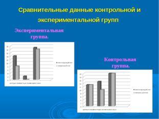 Сравнительные данные контрольной и экспериментальной групп Экспериментальная