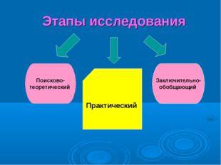 Этапы исследования Поисково- теоретический Заключительно- обобщающий Практиче