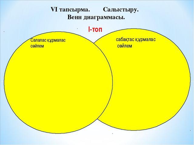 VІ тапсырма. Салыстыру. Венн диаграммасы. Салалас құрмалас сөйлем І-топ сабақ...