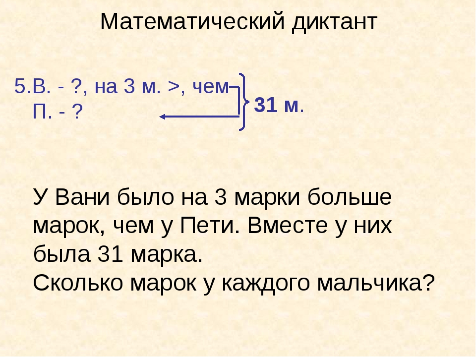 Математический диктант В. - ?, на 3 м. >, чем П. - ? 31 м. У Вани было на 3 м...