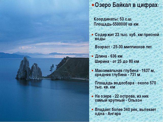 Озеро Байкал в цифрах: Координаты: 53 с.ш. Площадь-5500000 кв км Содержит 23...