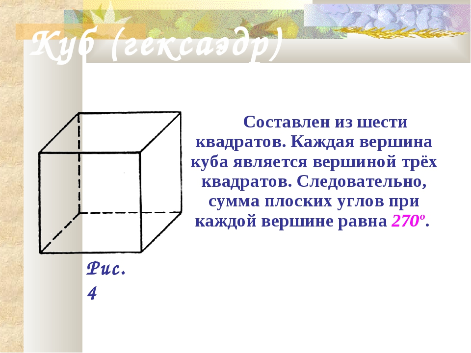 Составлен из шести квадратов. Каждая вершина куба является вершиной трёх ква...
