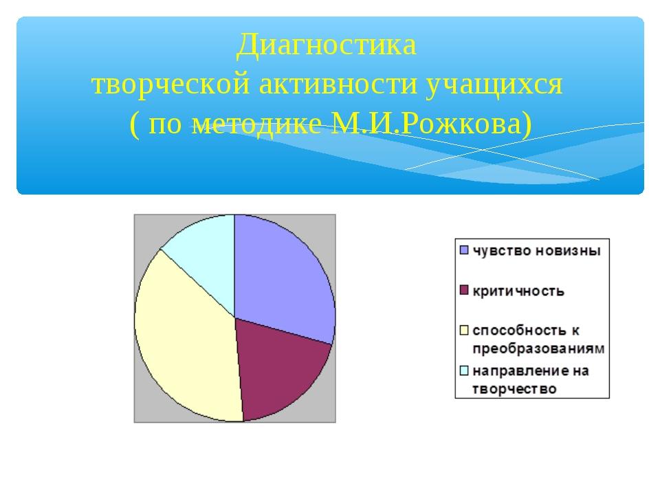 Диагностика творческой активности учащихся ( по методике М.И.Рожкова)