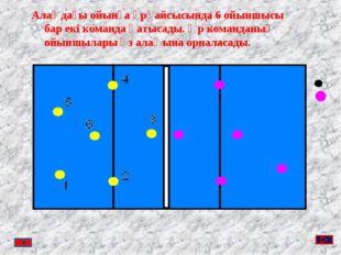 Алаңдағы ойынға әрқайсысында 6 ойыншысы бар екі команда қатысады. Әр командан