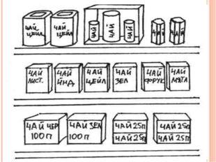 Вертикальная корпоративная выкладка При такой выкладке каждому поставщику отв