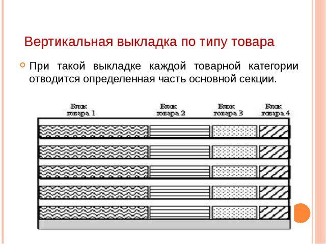 Вертикальная выкладка по типу товара При такой выкладке каждой товарной катег...