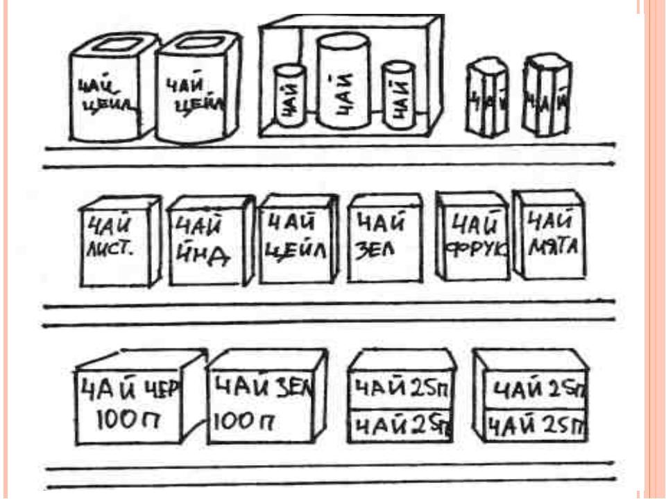 Вертикальная корпоративная выкладка При такой выкладке каждому поставщику отв...