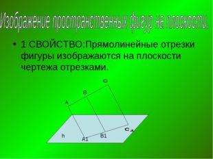 1 СВОЙСТВО:Прямолинейные отрезки фигуры изображаются на плоскости чертежа отр