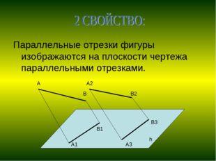 Параллельные отрезки фигуры изображаются на плоскости чертежа параллельными о