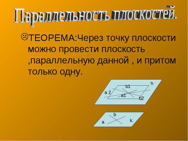 ТЕОРЕМА:Через точку плоскости можно провести плоскость ,параллельную данной ,...