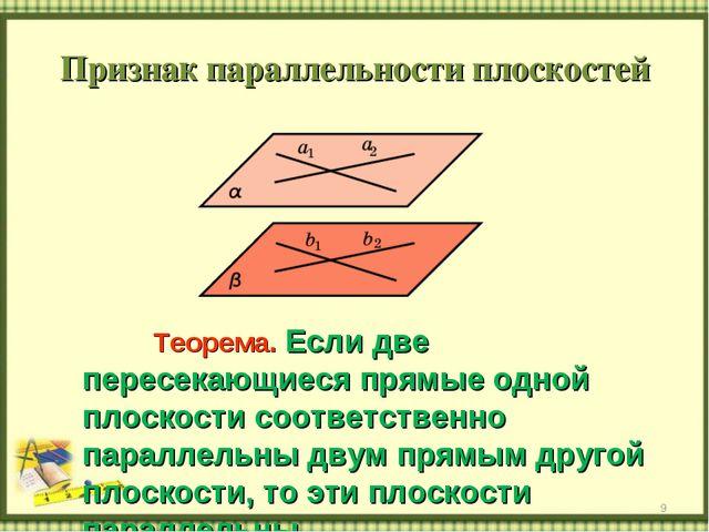 Признак параллельности плоскостей * Теорема. Если две пересекающиеся прямые...