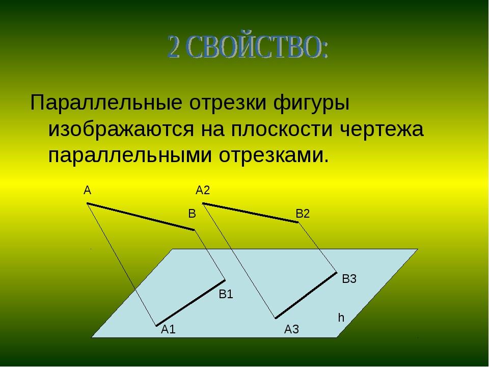 Параллельные отрезки фигуры изображаются на плоскости чертежа параллельными о...