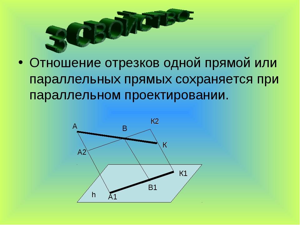 Отношение отрезков одной прямой или параллельных прямых сохраняется при парал...