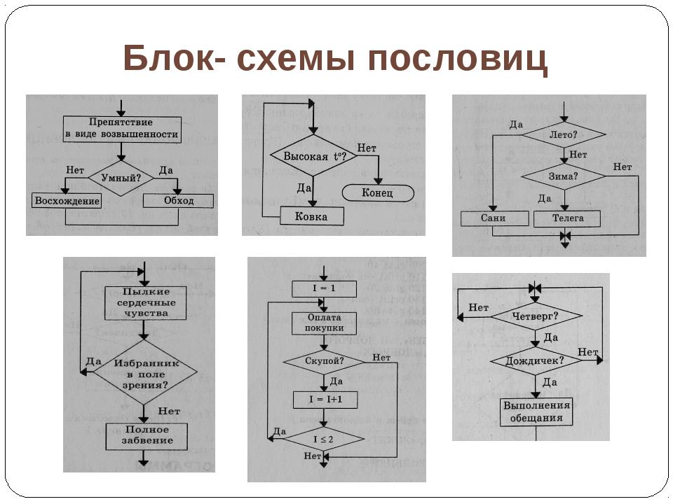 Блок- схемы пословиц