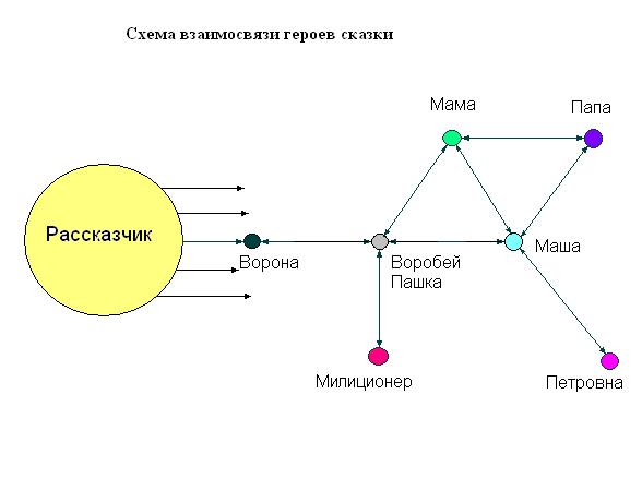 C:\Documents and Settings\Ольга\Мои документы\Мои рисунки\Безымянный.bmp